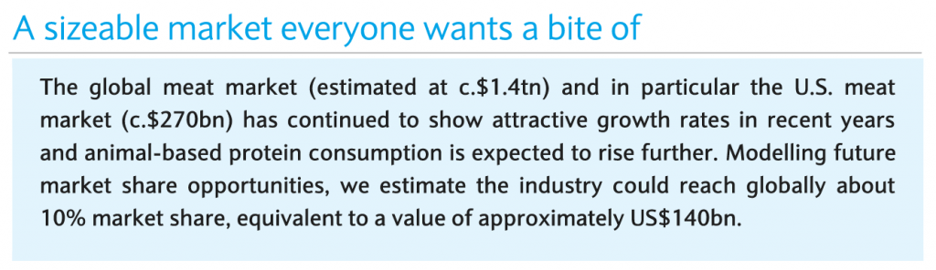 Barclays quote on market size.